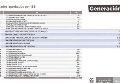 Las UTS con mayor número de estudiantes matriculados en Generación E