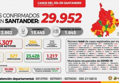 Covid 19 en Santander